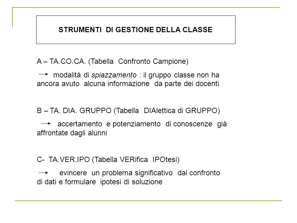 STRUMENTI DI GESTIONE DELLA CLASSE