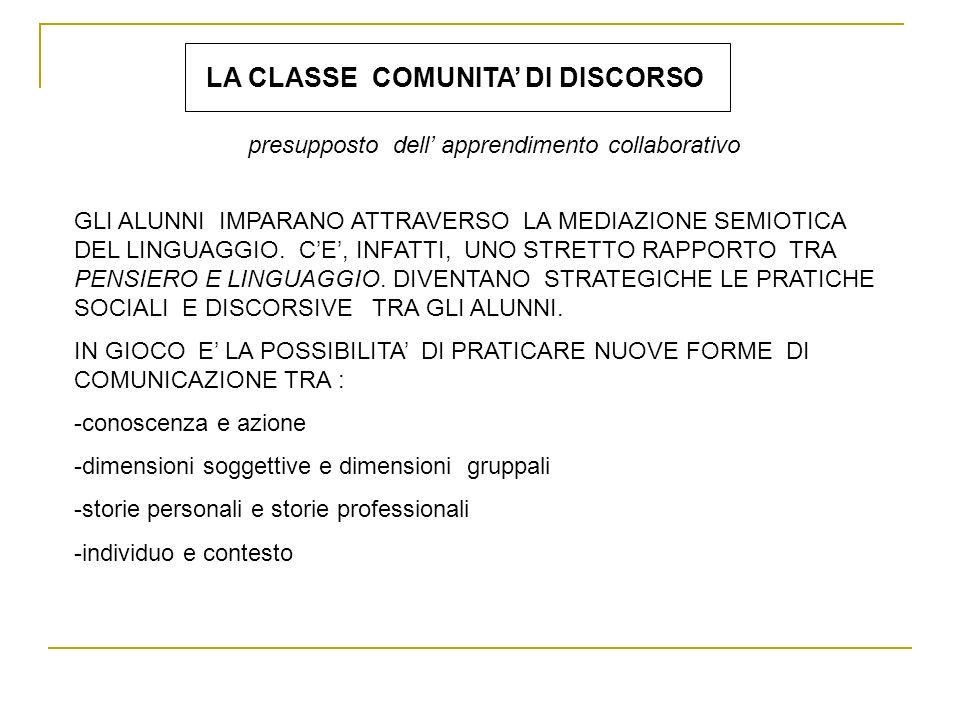 LA CLASSE COMUNITA' DI DISCORSO
