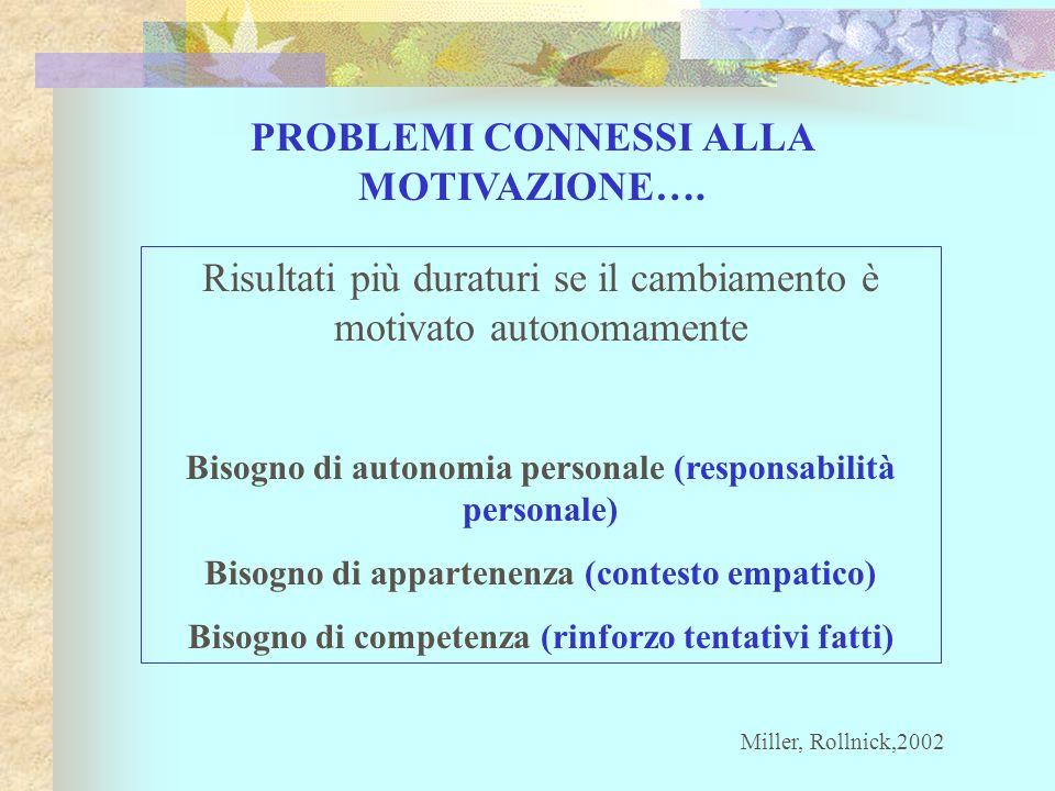 PROBLEMI CONNESSI ALLA MOTIVAZIONE….