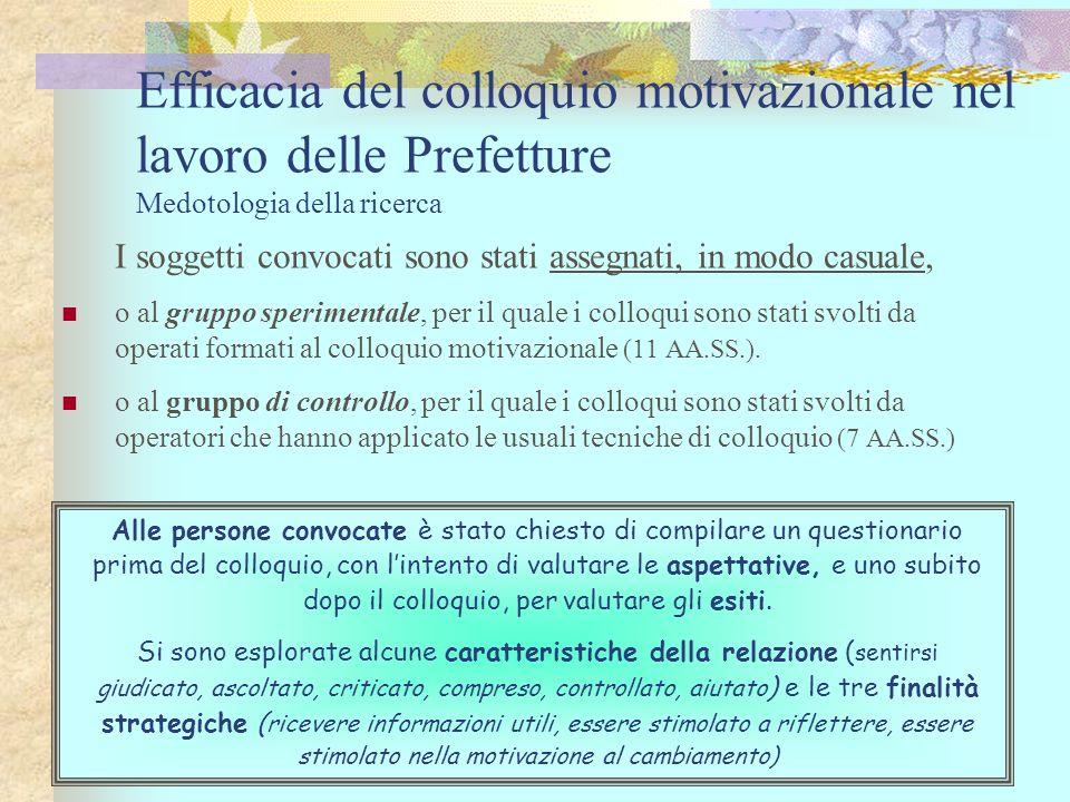 Efficacia del colloquio motivazionale nel lavoro delle Prefetture Medotologia della ricerca