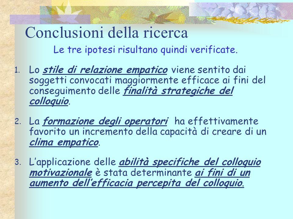 Conclusioni della ricerca