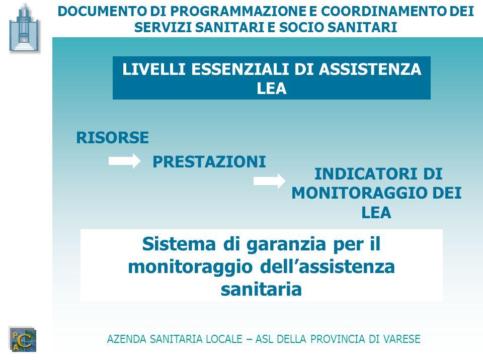 Sistema di garanzia per il monitoraggio dell'assistenza sanitaria
