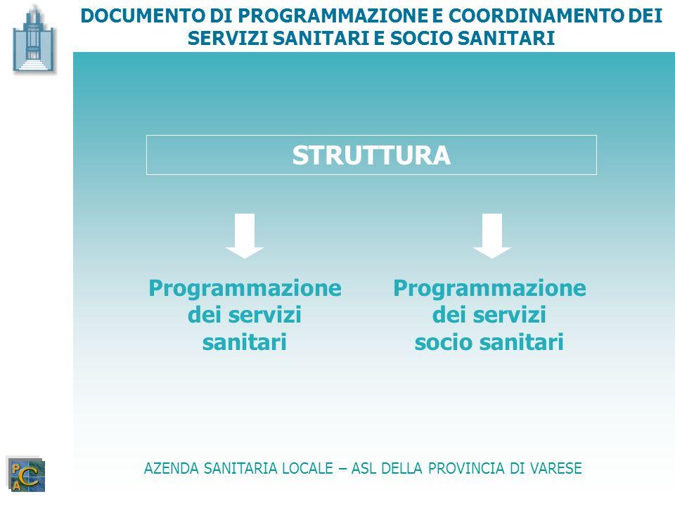 STRUTTURA Programmazione dei servizi sanitari