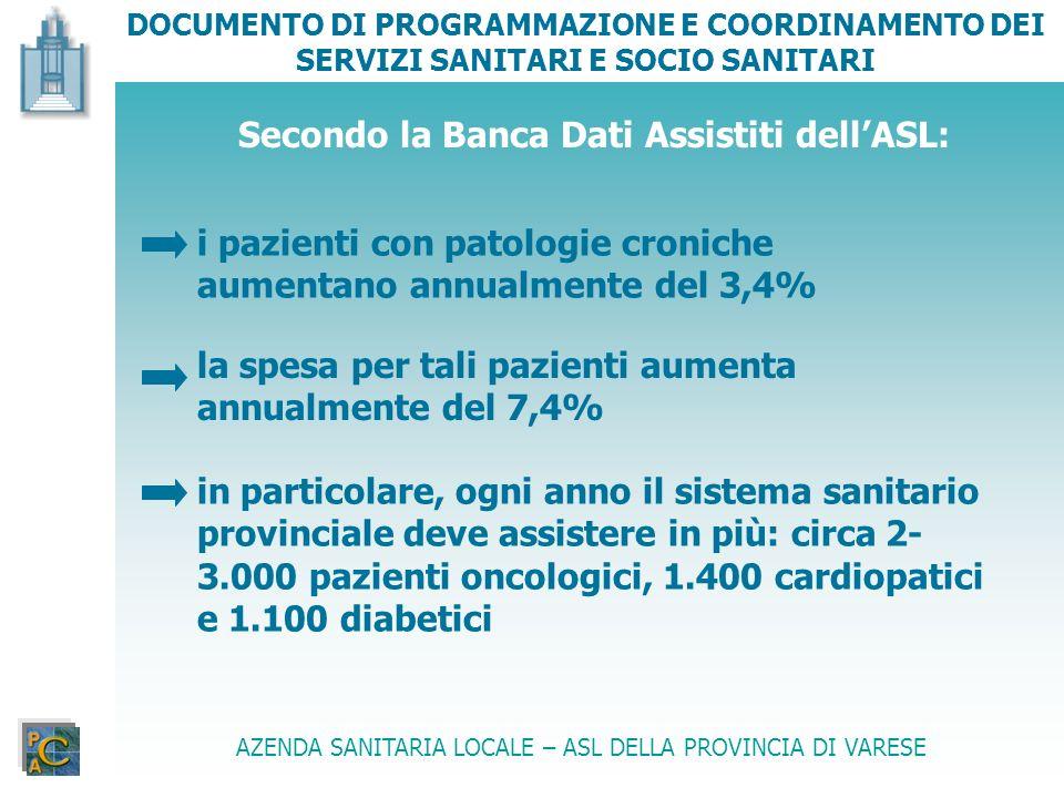 Secondo la Banca Dati Assistiti dell'ASL: