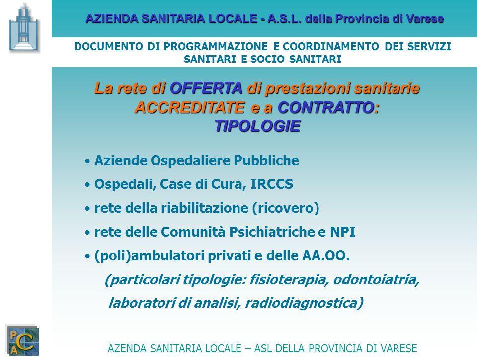 La rete di OFFERTA di prestazioni sanitarie ACCREDITATE e a CONTRATTO: