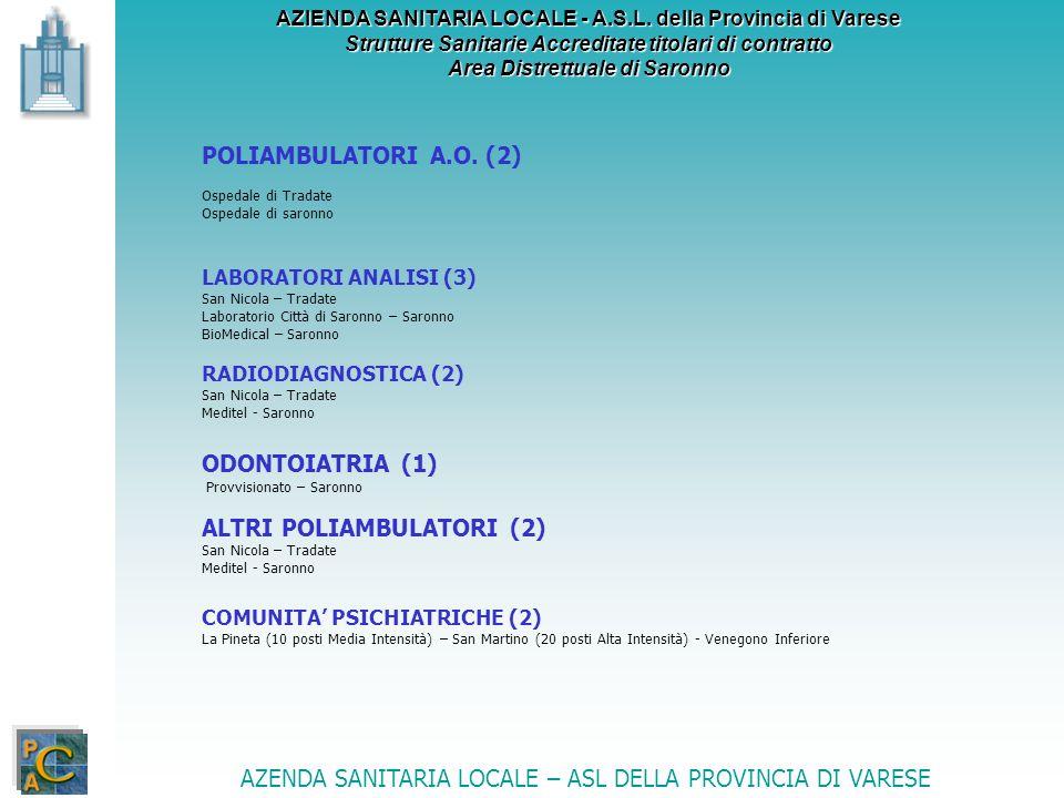 ALTRI POLIAMBULATORI (2)