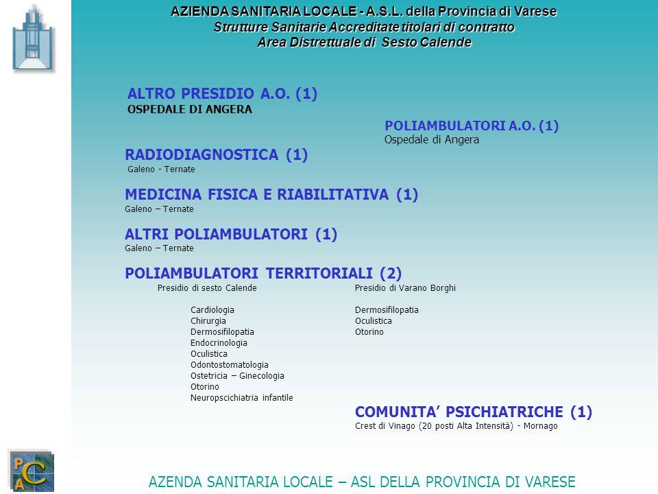 MEDICINA FISICA E RIABILITATIVA (1) ALTRI POLIAMBULATORI (1)