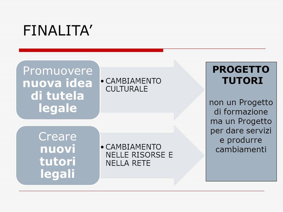 FINALITA' Promuovere nuova idea di tutela legale PROGETTO TUTORI