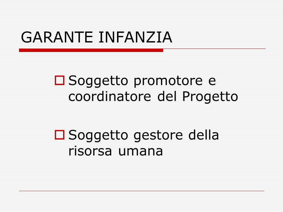 GARANTE INFANZIA Soggetto promotore e coordinatore del Progetto