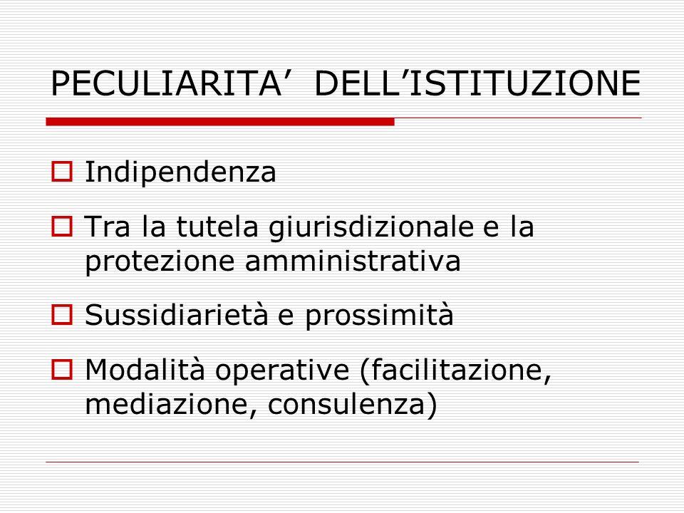 PECULIARITA' DELL'ISTITUZIONE