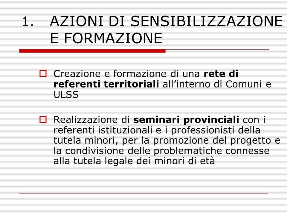 1. AZIONI DI SENSIBILIZZAZIONE E FORMAZIONE