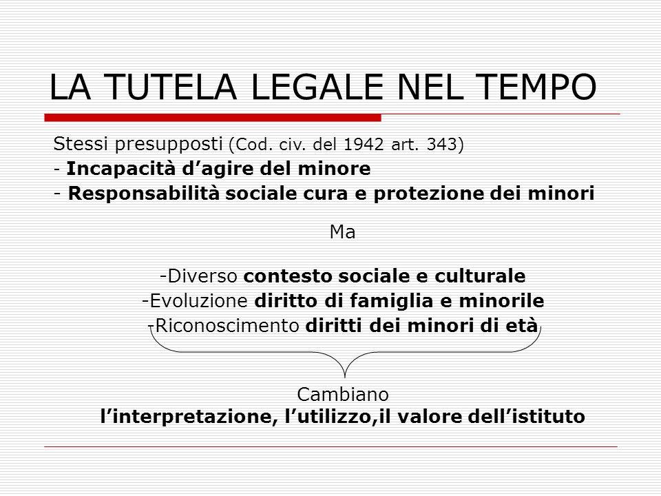 LA TUTELA LEGALE NEL TEMPO