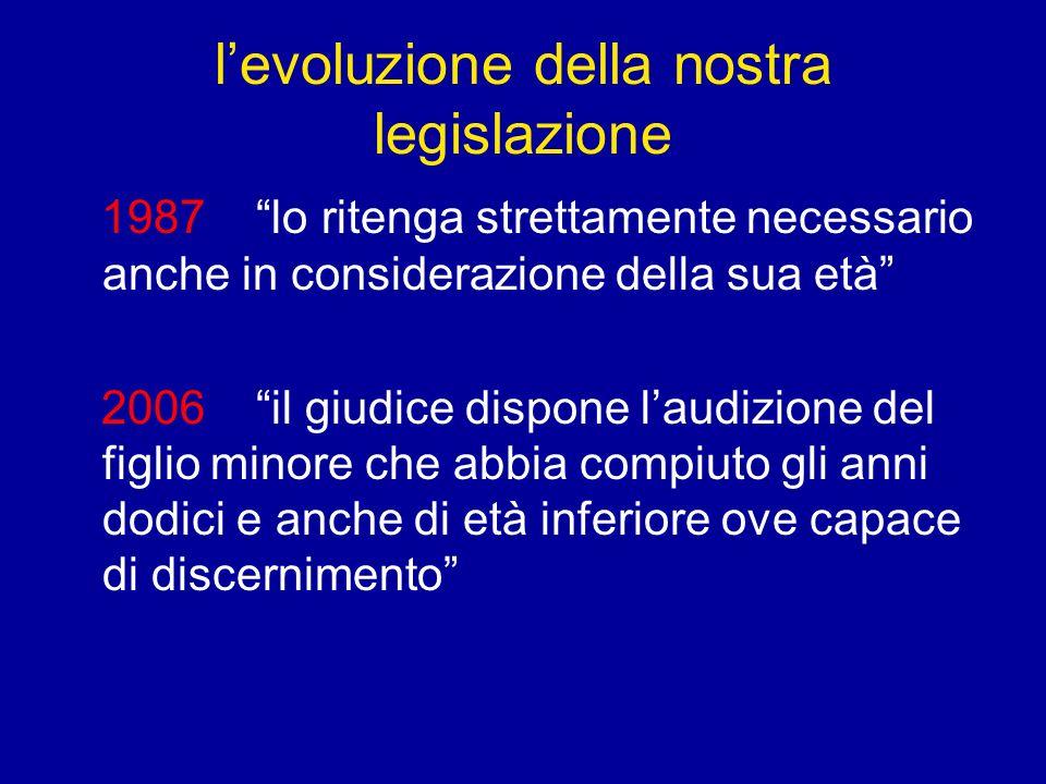 l'evoluzione della nostra legislazione