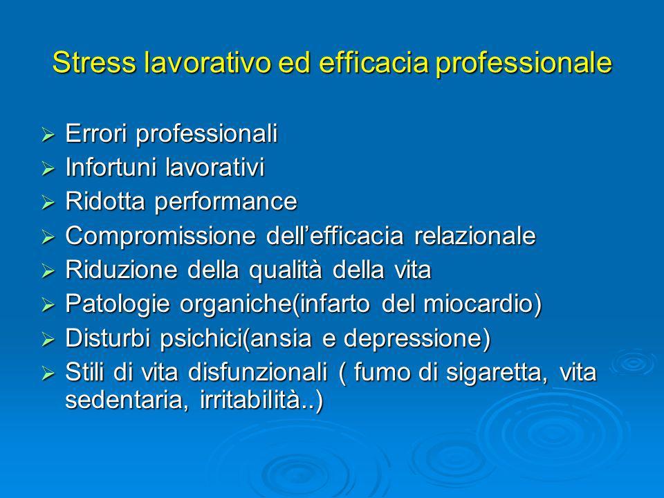 Stress lavorativo ed efficacia professionale