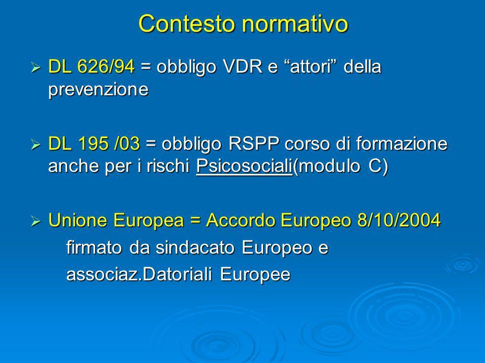 Contesto normativo DL 626/94 = obbligo VDR e attori della prevenzione.