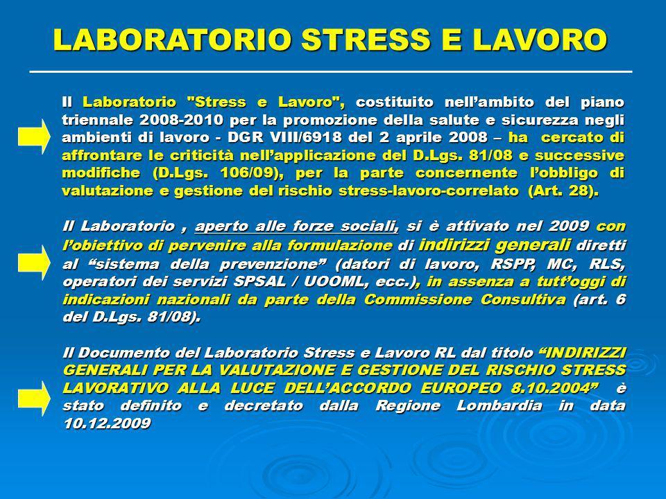 LABORATORIO STRESS E LAVORO