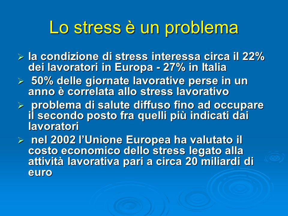Lo stress è un problema la condizione di stress interessa circa il 22% dei lavoratori in Europa - 27% in Italia.