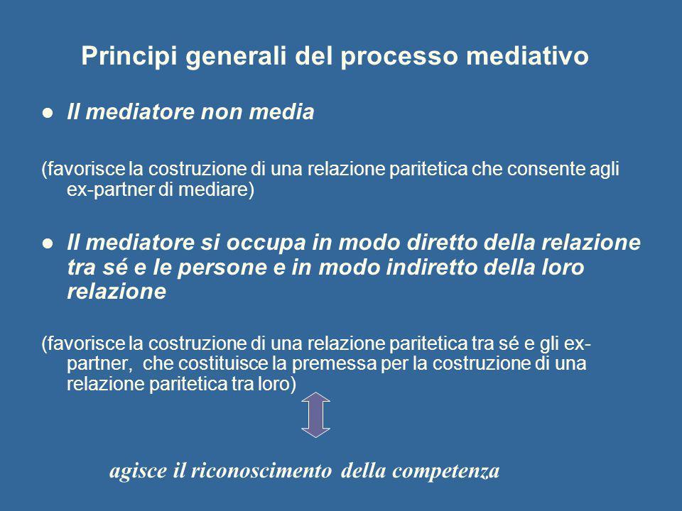 Principi generali del processo mediativo