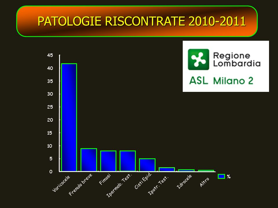 PATOLOGIE RISCONTRATE 2010-2011