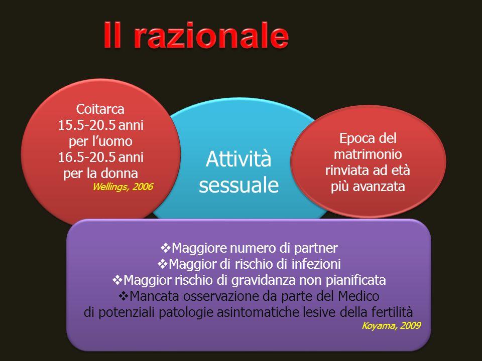 Il razionale Attività sessuale Coitarca 15.5-20.5 anni per l'uomo