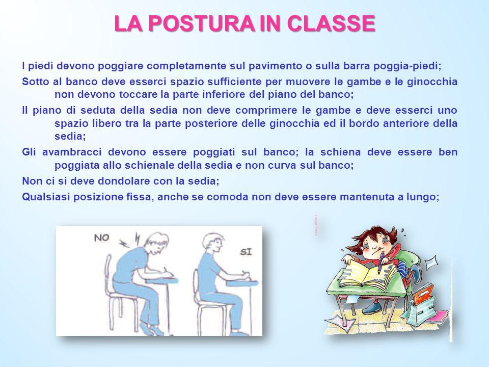 LA POSTURA IN CLASSEI piedi devono poggiare completamente sul pavimento o sulla barra poggia-piedi;