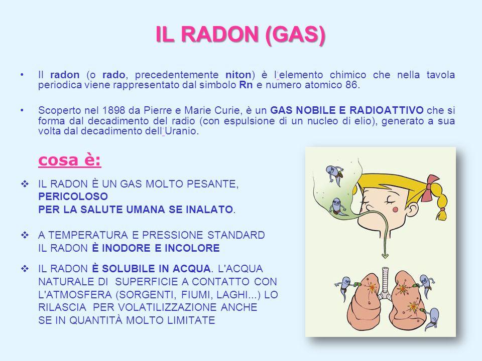 IL RADON (GAS)