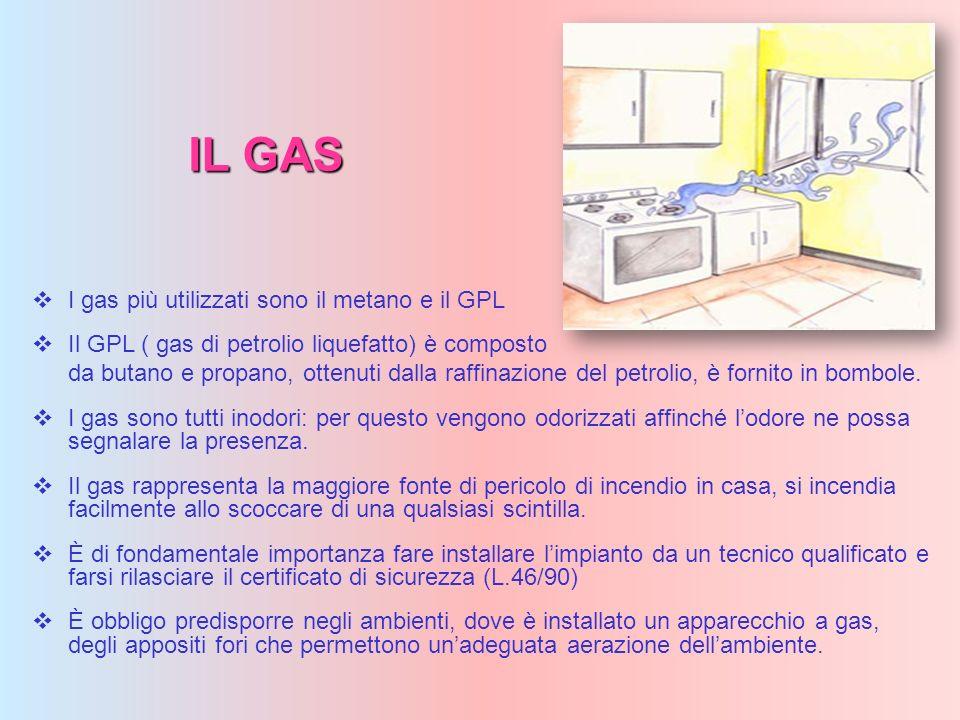 In caso di contatto con la corrente elettrica ppt scaricare - Bombole metano per casa ...