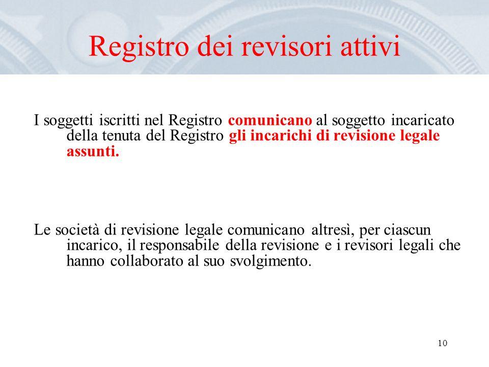 Registro dei revisori attivi