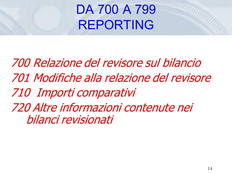 DA 700 A 799 REPORTING Relazione del revisore sul bilancio