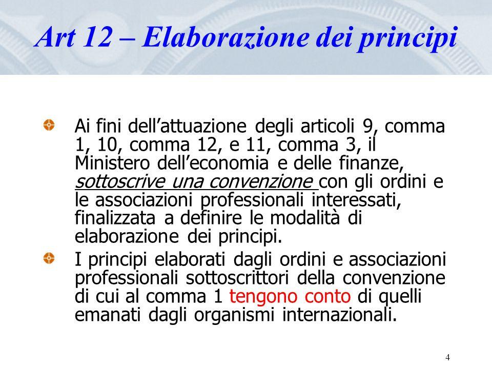 Art 12 – Elaborazione dei principi