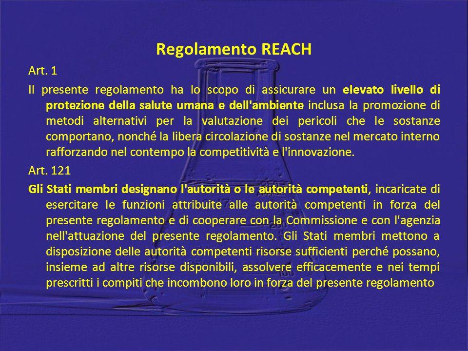 Regolamento REACH Art. 1.