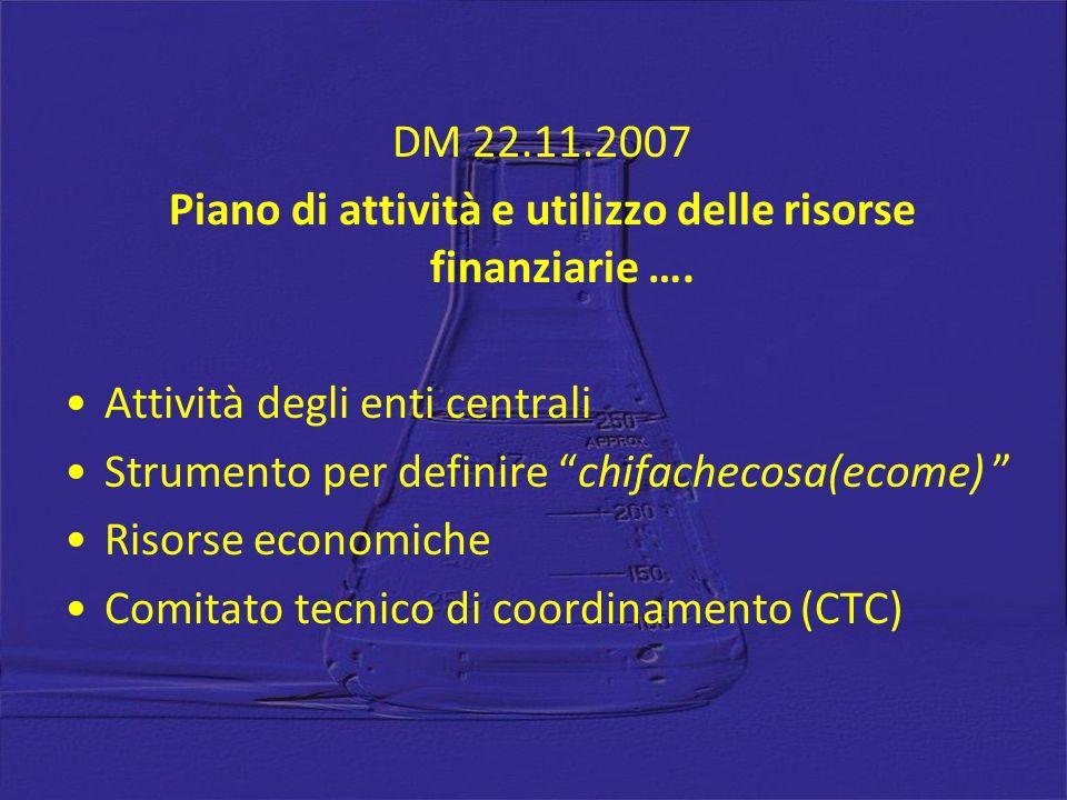 Piano di attività e utilizzo delle risorse finanziarie ….
