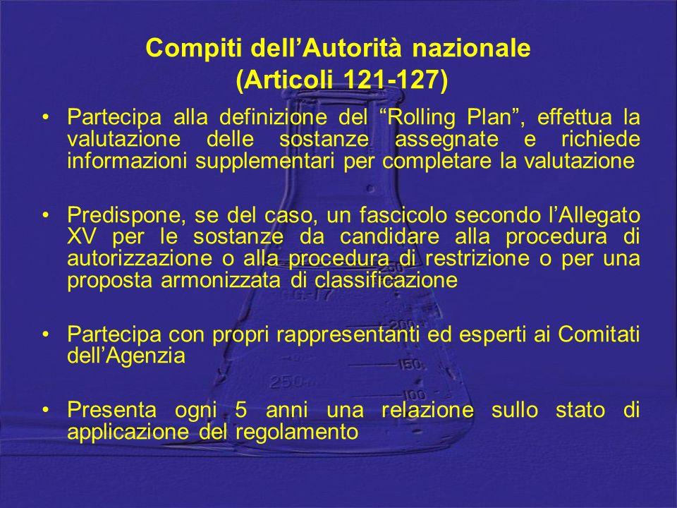 Compiti dell'Autorità nazionale (Articoli 121-127)