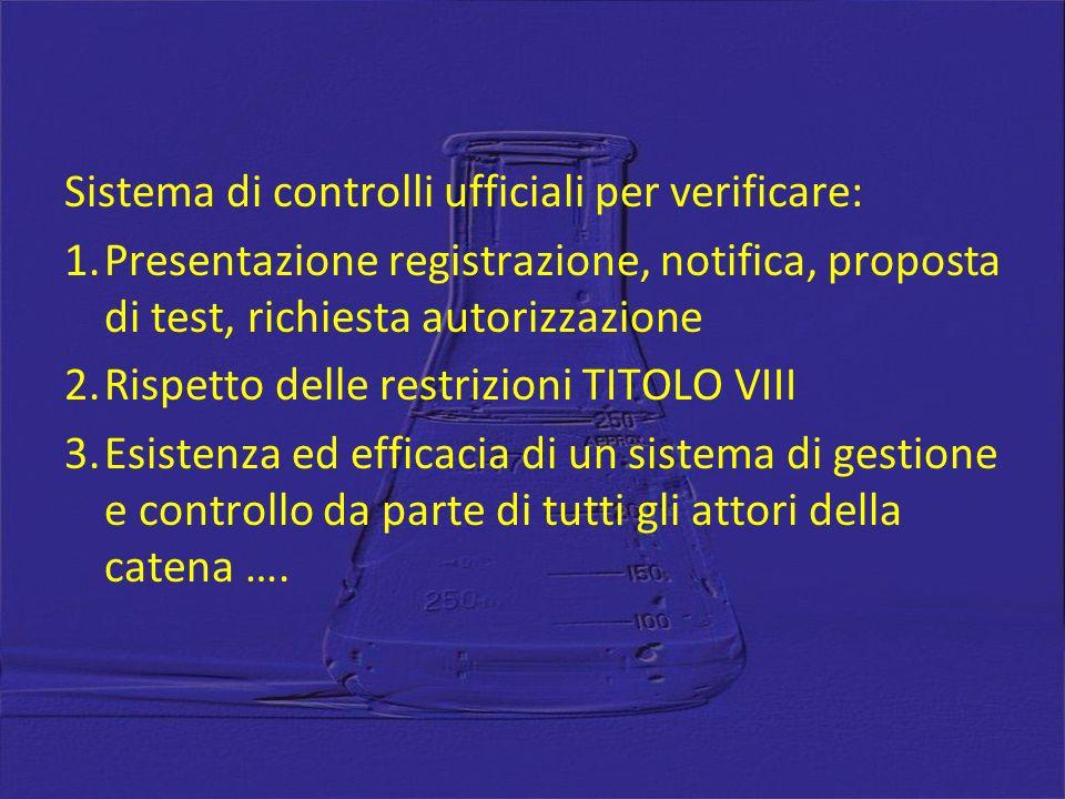 Sistema di controlli ufficiali per verificare: