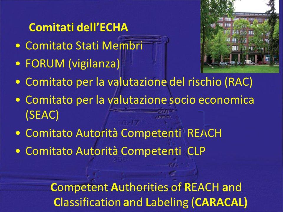 Comitati dell'ECHA Comitato Stati Membri. FORUM (vigilanza) Comitato per la valutazione del rischio (RAC)