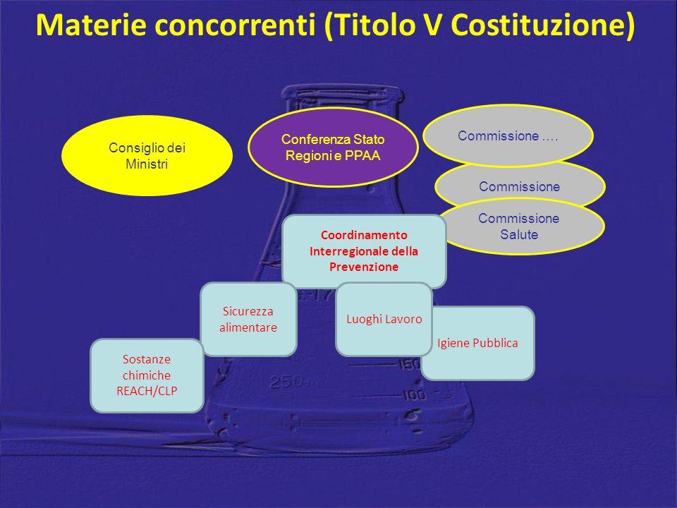 Coordinamento Interregionale della Prevenzione