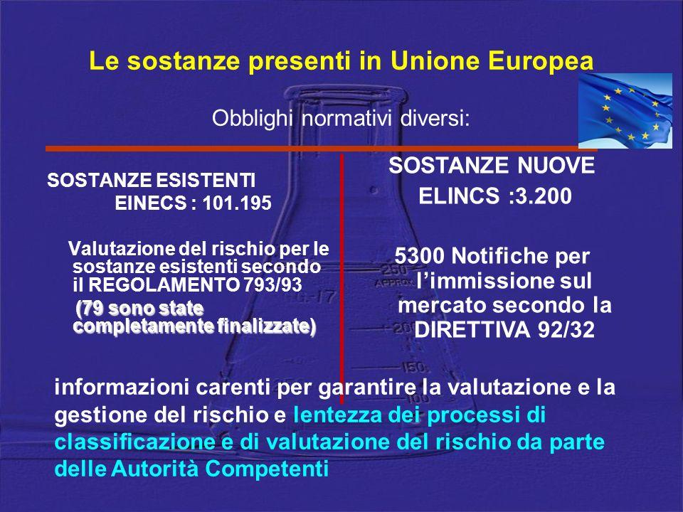 Le sostanze presenti in Unione Europea