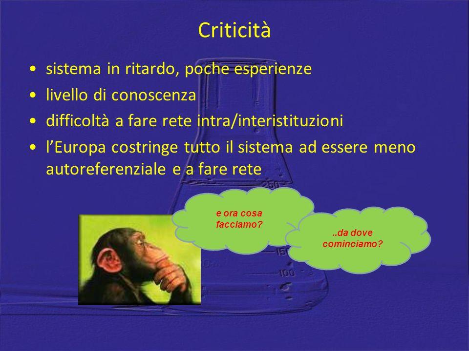 Criticità sistema in ritardo, poche esperienze livello di conoscenza