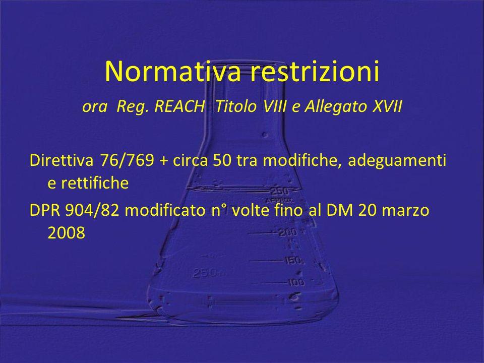 Normativa restrizioni