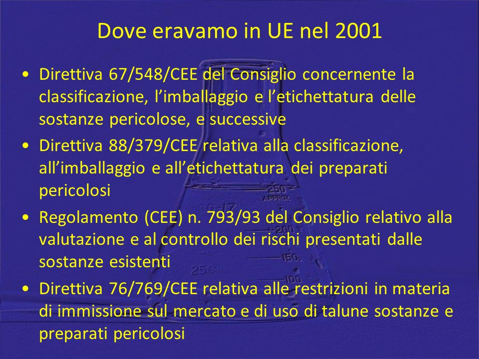 Dove eravamo in UE nel 2001