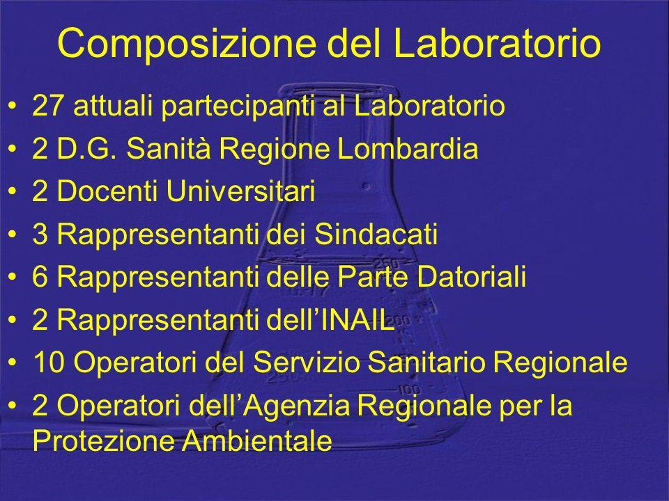 Composizione del Laboratorio
