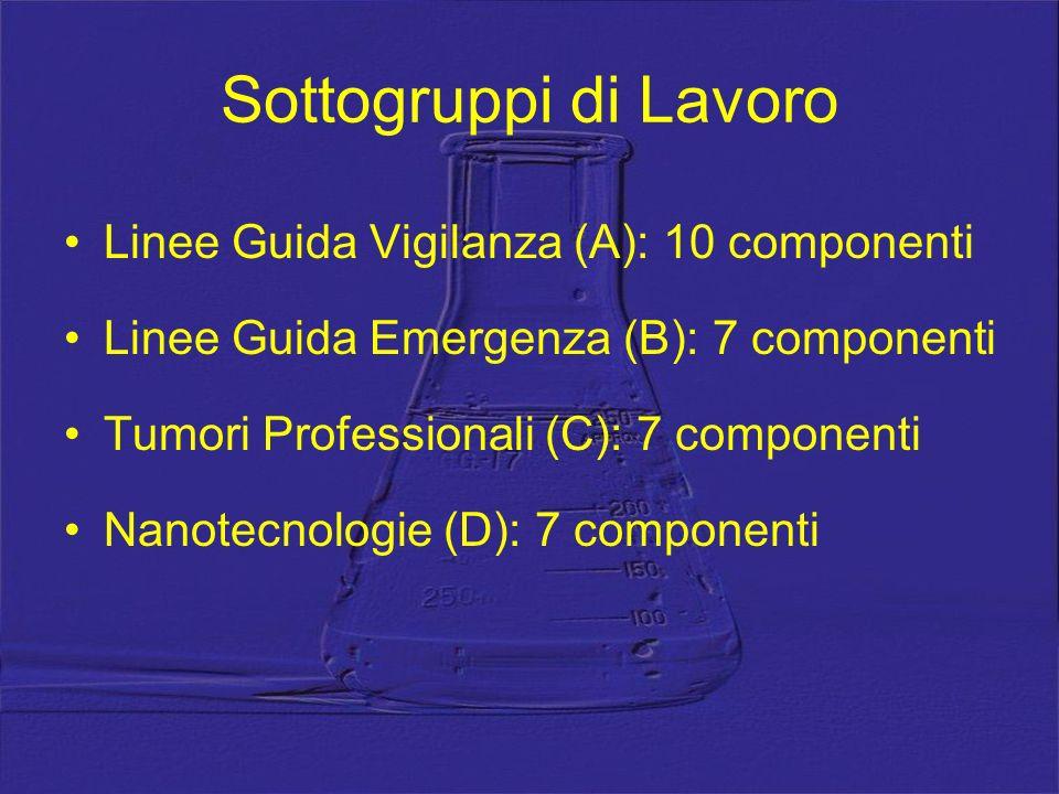 Sottogruppi di Lavoro Linee Guida Vigilanza (A): 10 componenti