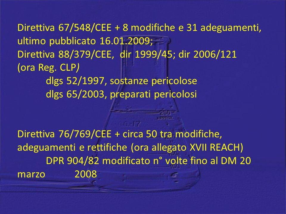 Direttiva 67/548/CEE + 8 modifiche e 31 adeguamenti, ultimo pubblicato 16.01.2009; Direttiva 88/379/CEE, dir 1999/45; dir 2006/121 (ora Reg.
