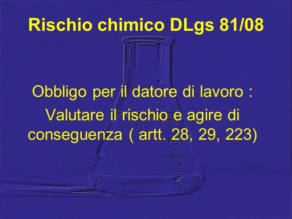 Rischio chimico DLgs 81/08 Obbligo per il datore di lavoro :