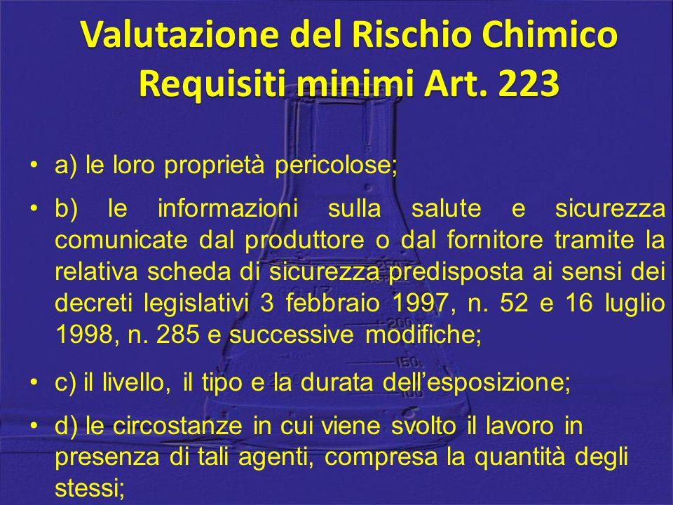 Valutazione del Rischio Chimico Requisiti minimi Art. 223