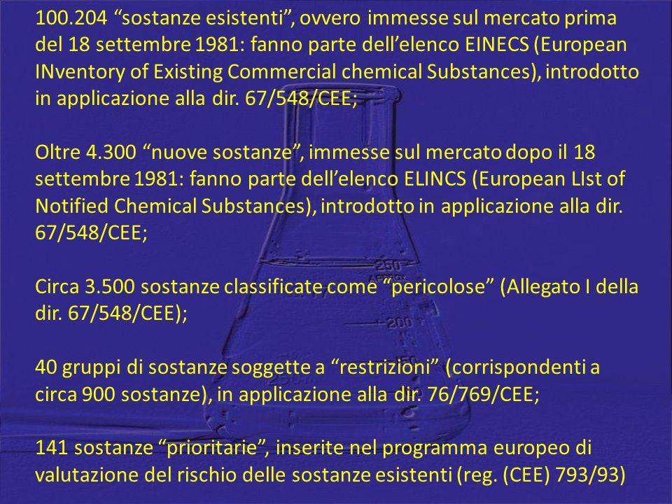 100.204 sostanze esistenti , ovvero immesse sul mercato prima del 18 settembre 1981: fanno parte dell'elenco EINECS (European INventory of Existing Commercial chemical Substances), introdotto in applicazione alla dir.