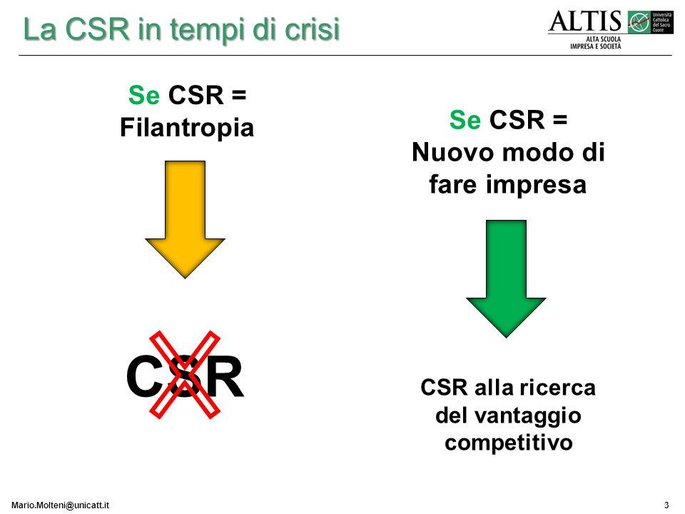 Nuovo modo di fare impresa CSR alla ricerca del vantaggio competitivo