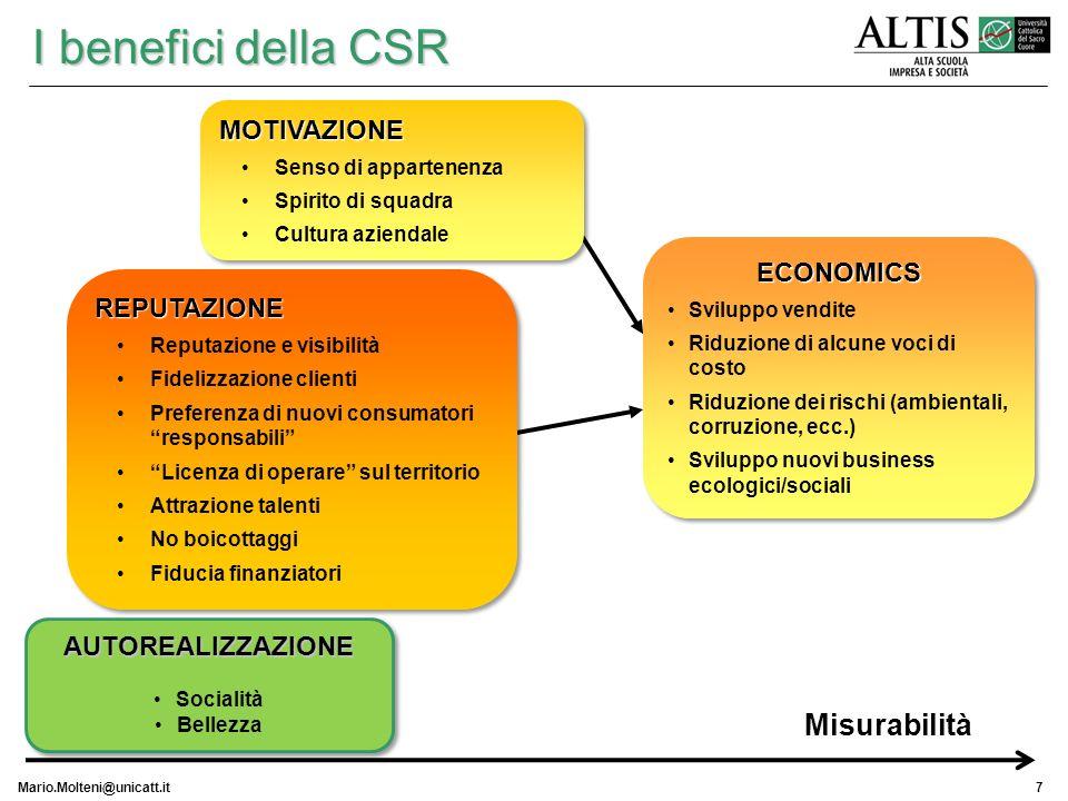 I benefici della CSR Misurabilità MOTIVAZIONE ECONOMICS REPUTAZIONE
