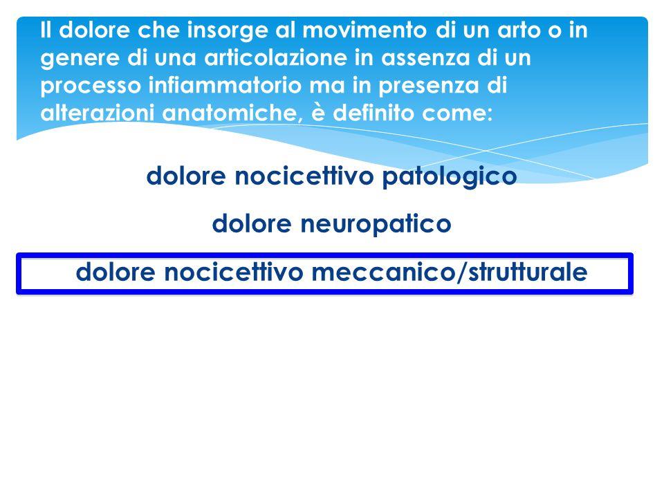 dolore nocicettivo patologico dolore nocicettivo meccanico/strutturale