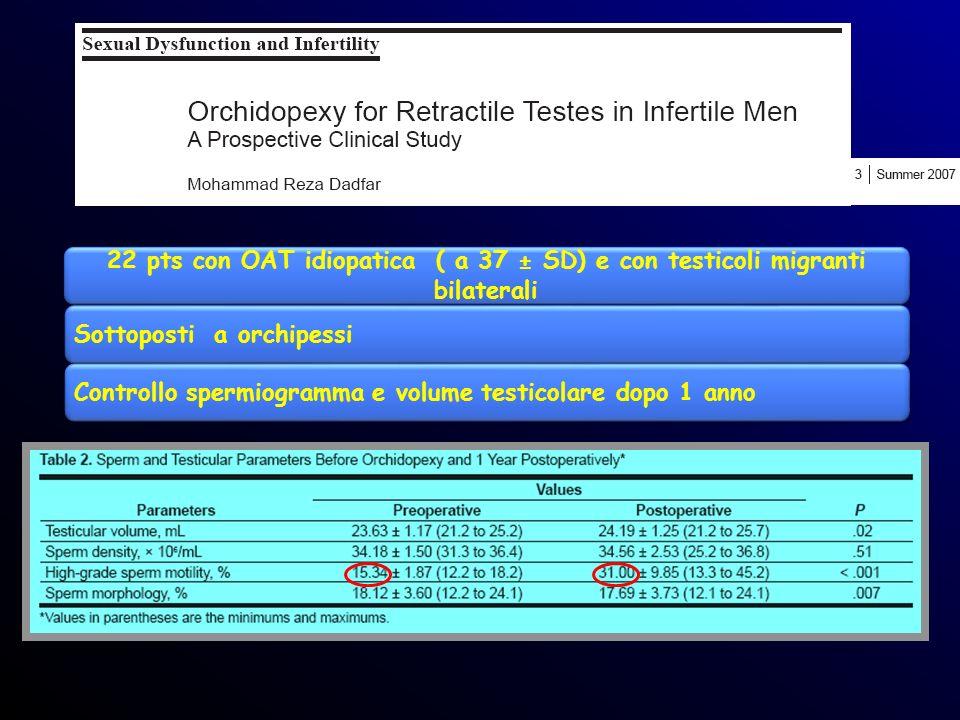 22 pts con OAT idiopatica ( a 37 ± SD) e con testicoli migranti bilaterali